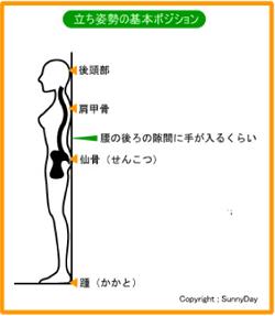 院長浦山とオステオパシーの紹介2|米沢市むち打ち・腰痛・手足のしびれ・関節の痛み・骨盤矯正・痛くない背骨の矯正オステオパシー・肩こり・頭痛